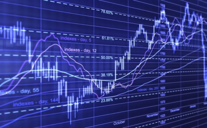 Технический анализ для рынка ценных бумаг